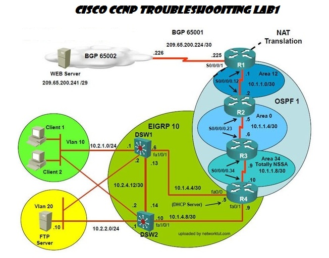 CCNP_Troubleshooting_Lab1.jpg