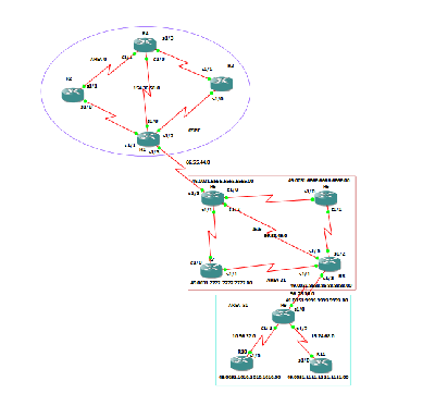 ospf isis redistribution.png