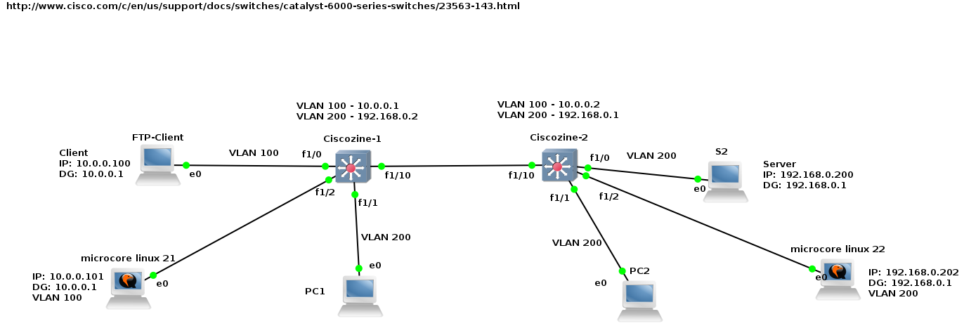 vlan-tagging-topology.png